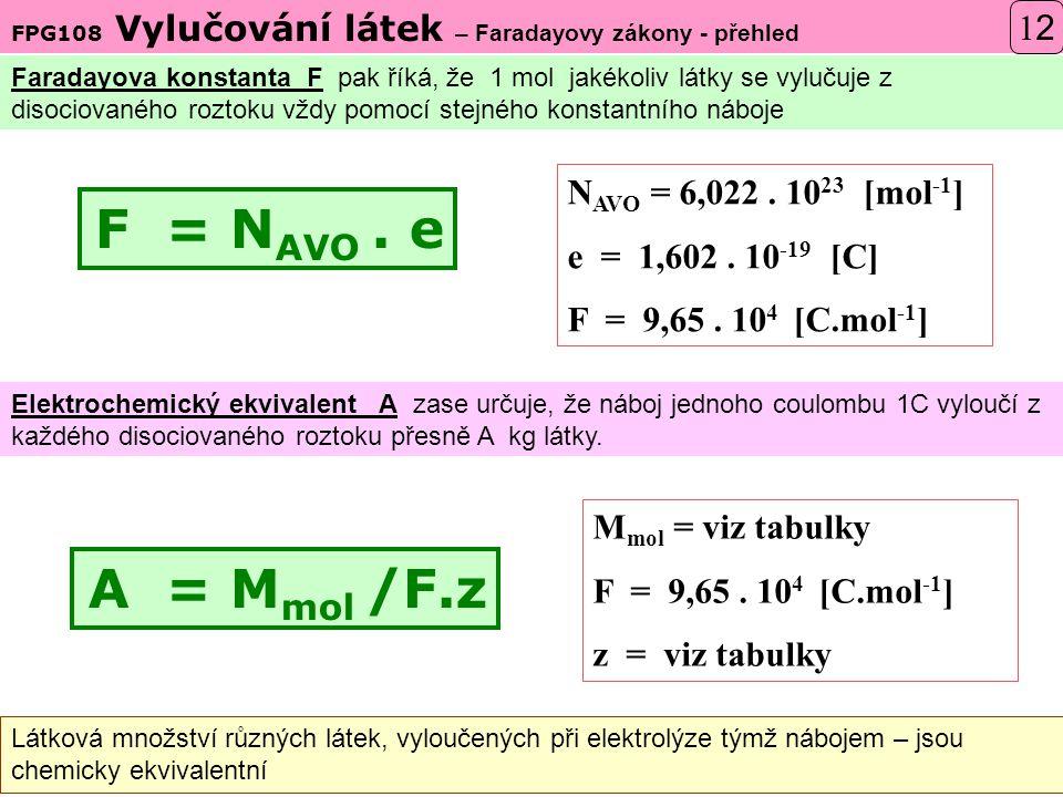F = NAVO . e A = Mmol /F.z 12 NAVO = 6,022 . 1023 [mol-1]